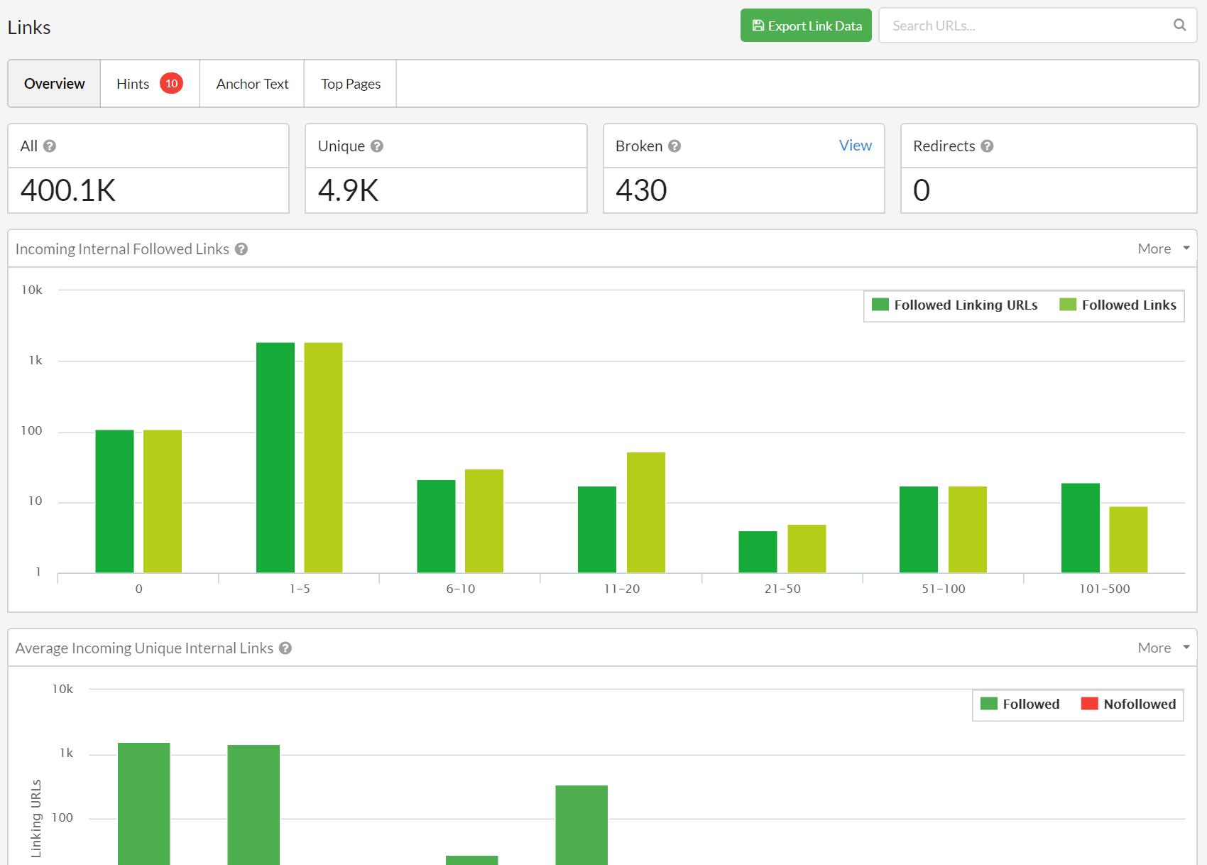 internal links distribution sitebulb website crawler