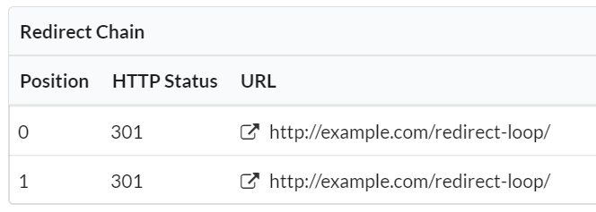 URL Redirects to itself