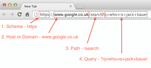 Query string contains a question mark | Sitebulb